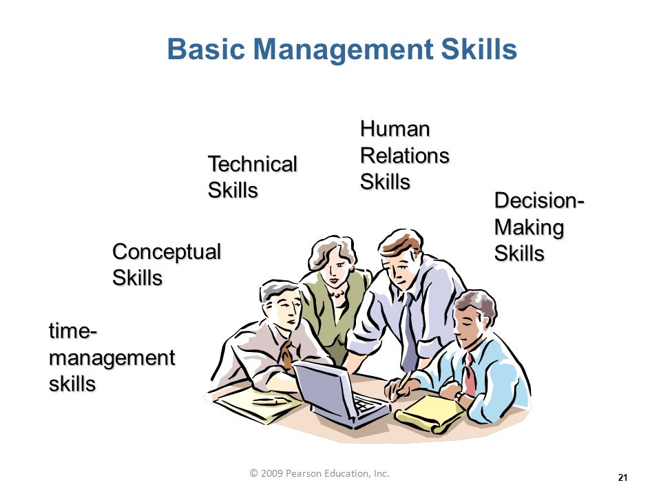 the five basic management skills Do you know if you have the essential project management skills needed for a successful career learn the five skills that least a basic understanding.