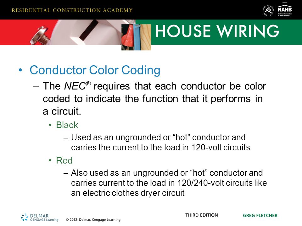 Magnificent Nec Electrical Wire Color Codes Gallery - Electrical ...