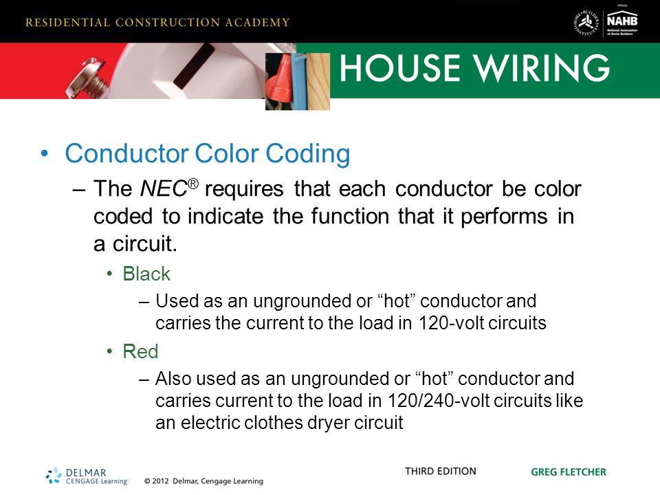 Erfreut What Color Is The Hot Wire In A House Zeitgenössisch ...