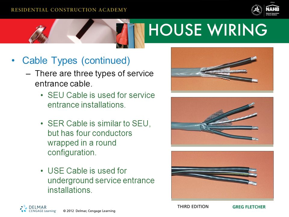 Hardware and Materials Used in Residential Wiring - ppt video ...