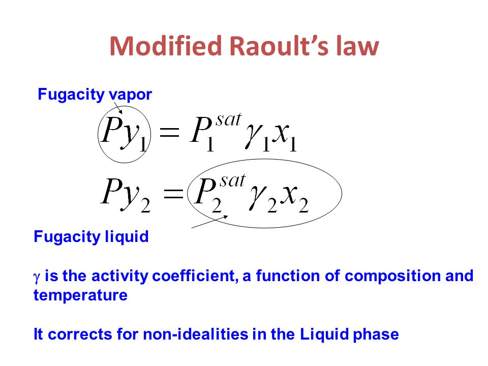 APPLICATIONS Applications of Raoult's law - ppt video