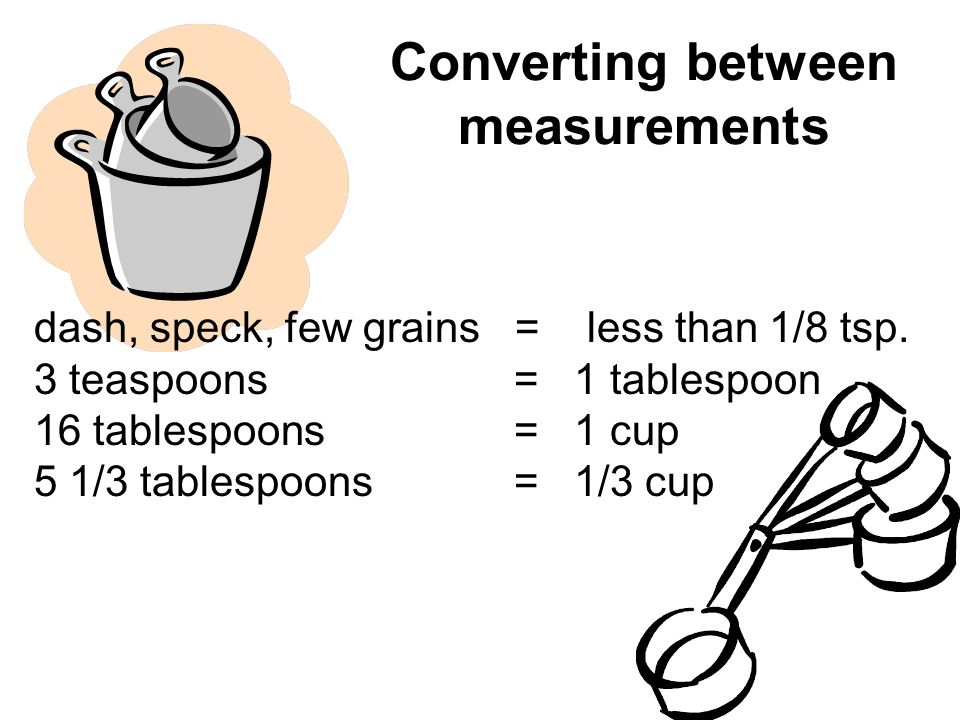 Abbreviations used in recipes ppt download for 1 tablespoon measure