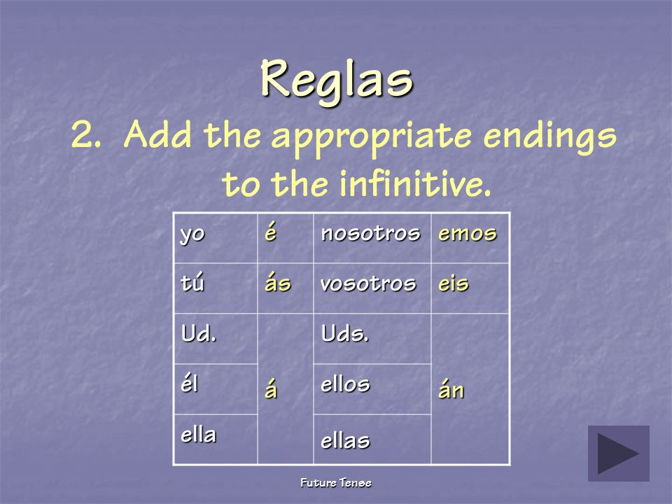 2. Add the appropriate endings to the infinitive.