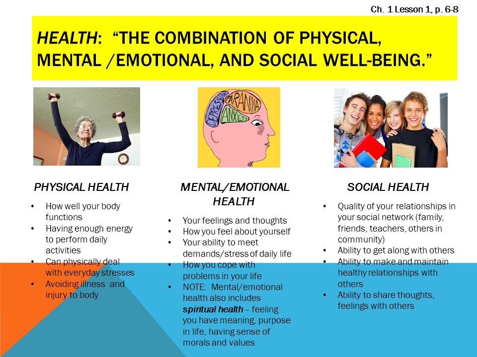 Chapter 1: Understanding Health and Wellness - ppt download