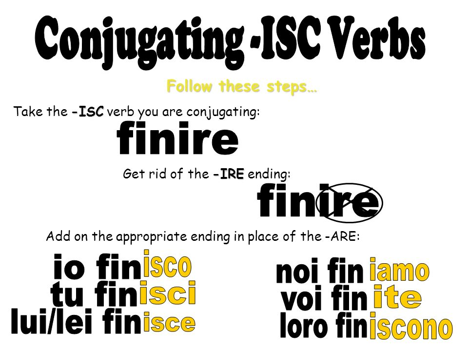 Conjugating -ISC Verbs