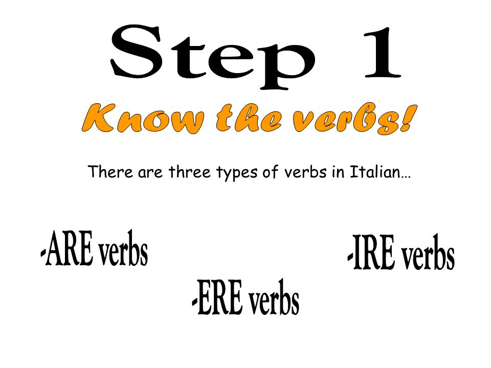 Step 1 Know the verbs! -ARE verbs -IRE verbs -ERE verbs