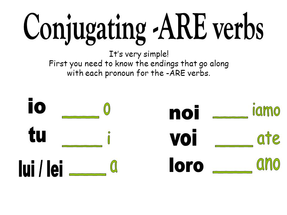 Conjugating -ARE verbs