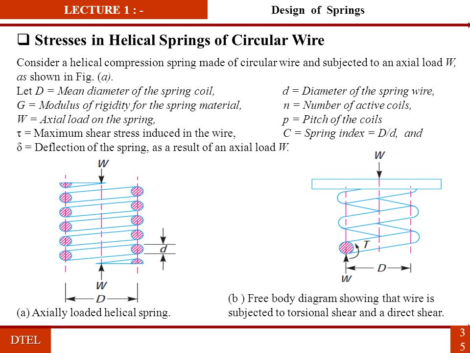 the stresses in helical spring of circular wire Review article general review of mechanical springs used in  helical conical spring the major stresses produced  stresses in helical springs of circular wire.