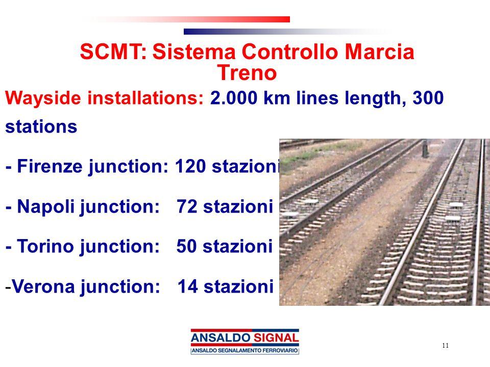 SCMT: Sistema Controllo Marcia Treno