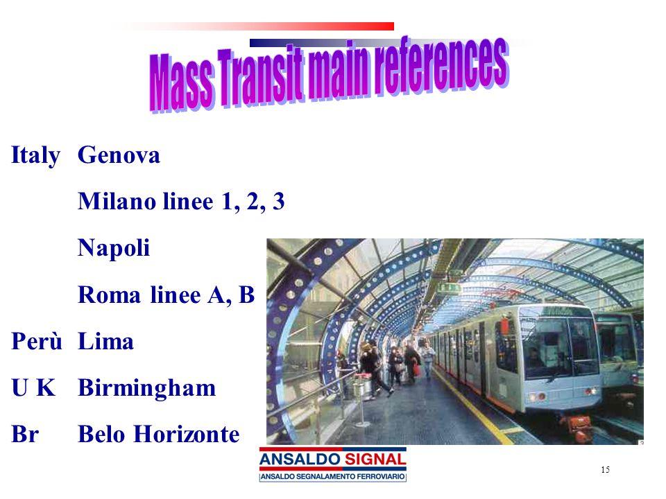 Mass Transit main references