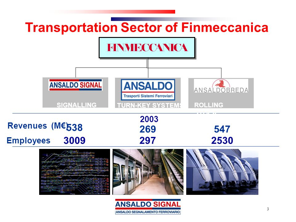 Transportation Sector of Finmeccanica