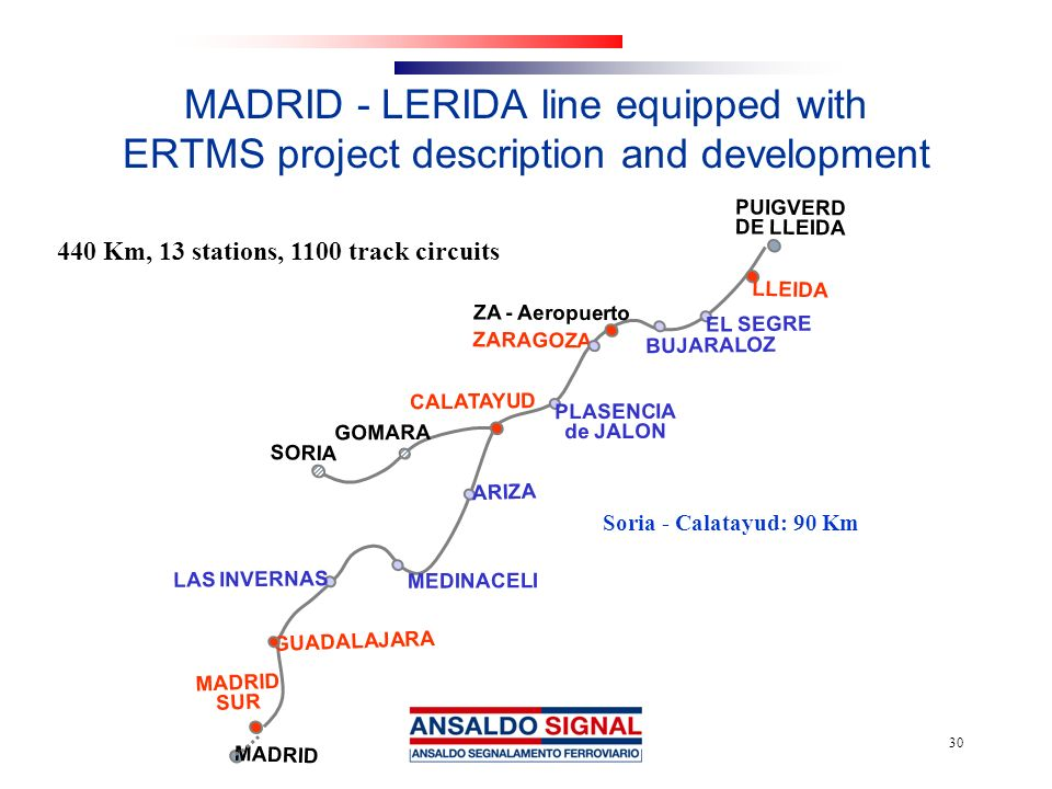 MADRID - LERIDA line equipped with ERTMS project description and development