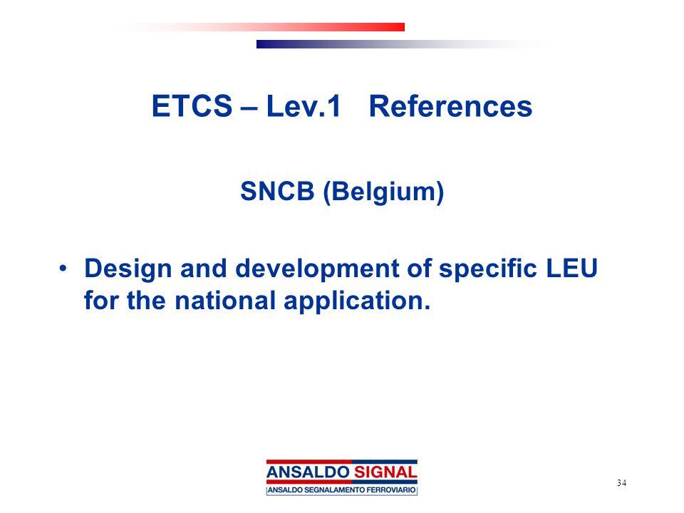 ETCS – Lev.1 References SNCB (Belgium)