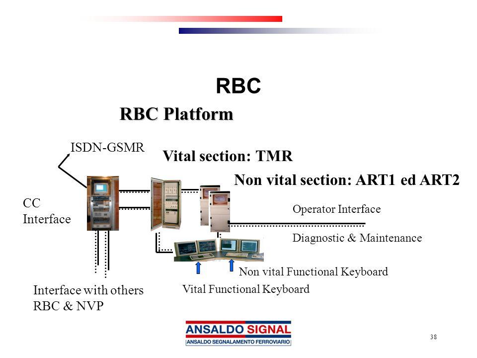 RBC RBC Platform Vital section: TMR Non vital section: ART1 ed ART2