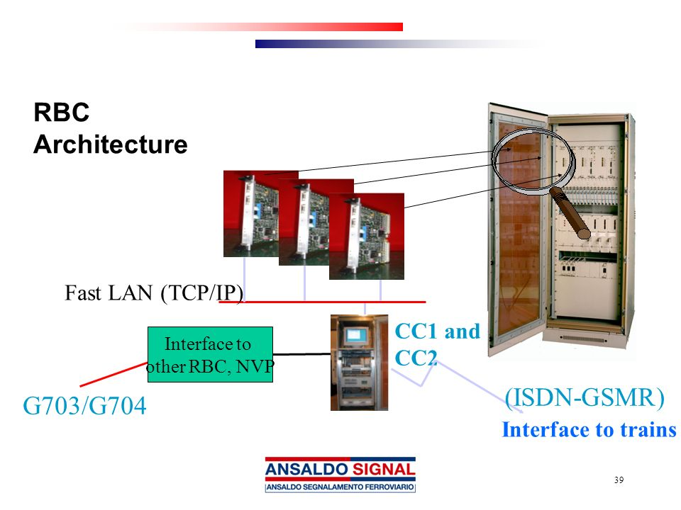 RBC Architecture (ISDN-GSMR) G703/G704 Fast LAN (TCP/IP) CC1 and CC2