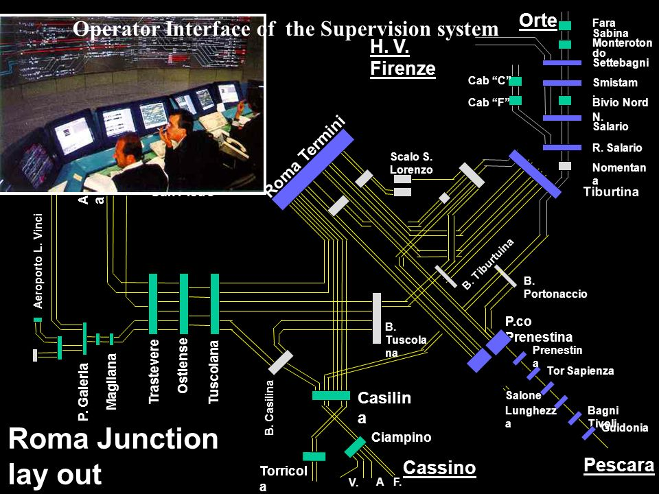 Roma Junction lay out Operator Interface of the Supervision system