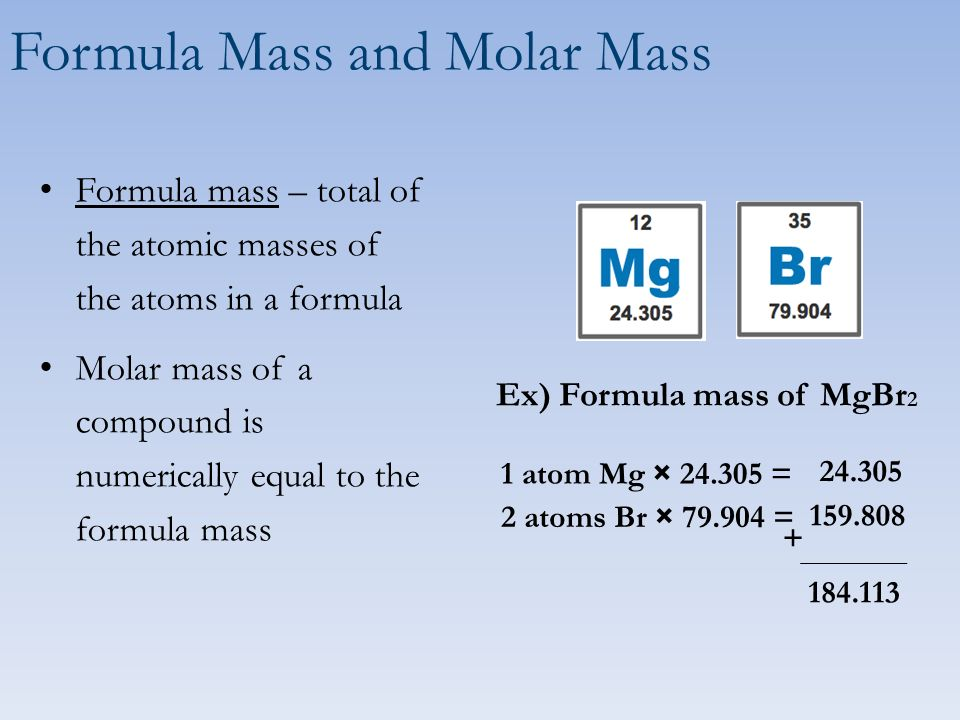 List of elements by atomic mass