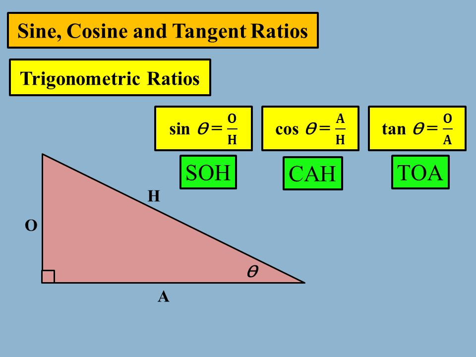 how to find the cosine ratio of an angle