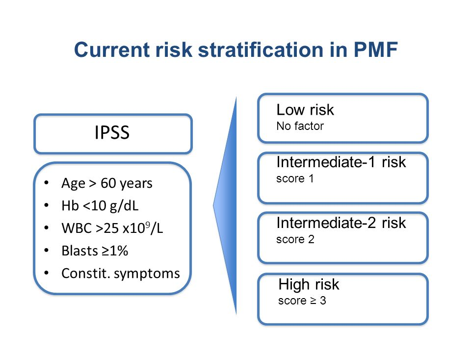 Current risk stratification in PMF
