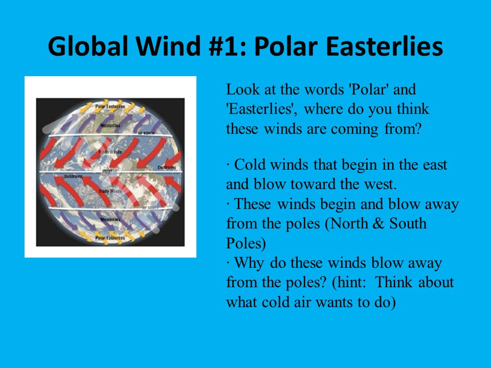 What causes the wind to blow? - ppt download