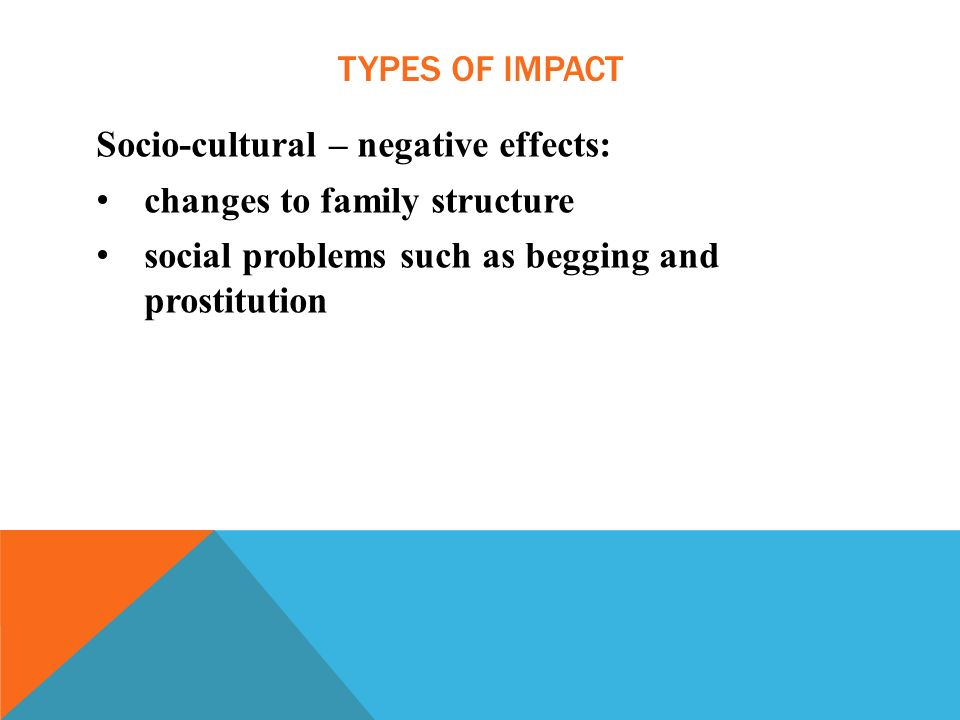 the impact of societal change on family structures essay Since society and culture are in a range of new family structures their education are reflective of the societal change that all of us.