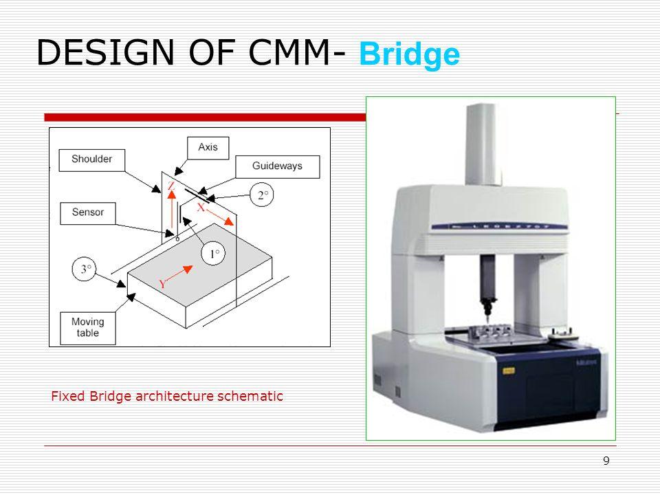 coordinate measuring machine pdf download