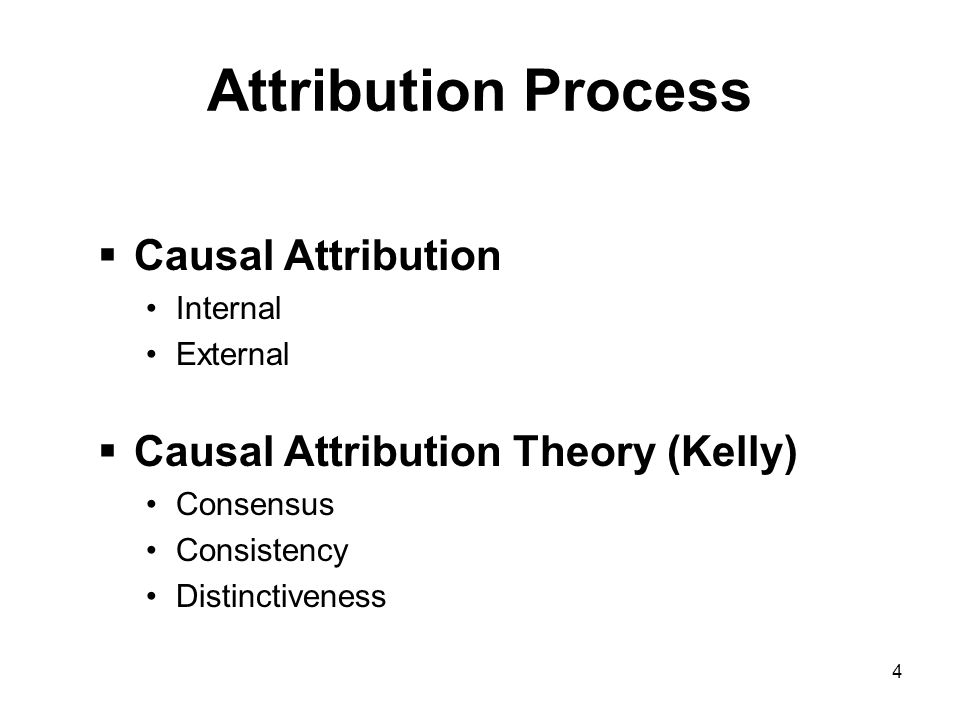 attribution theory definition Get an answer for 'what is causal attribution' and find homework help for other health questions at enotes.