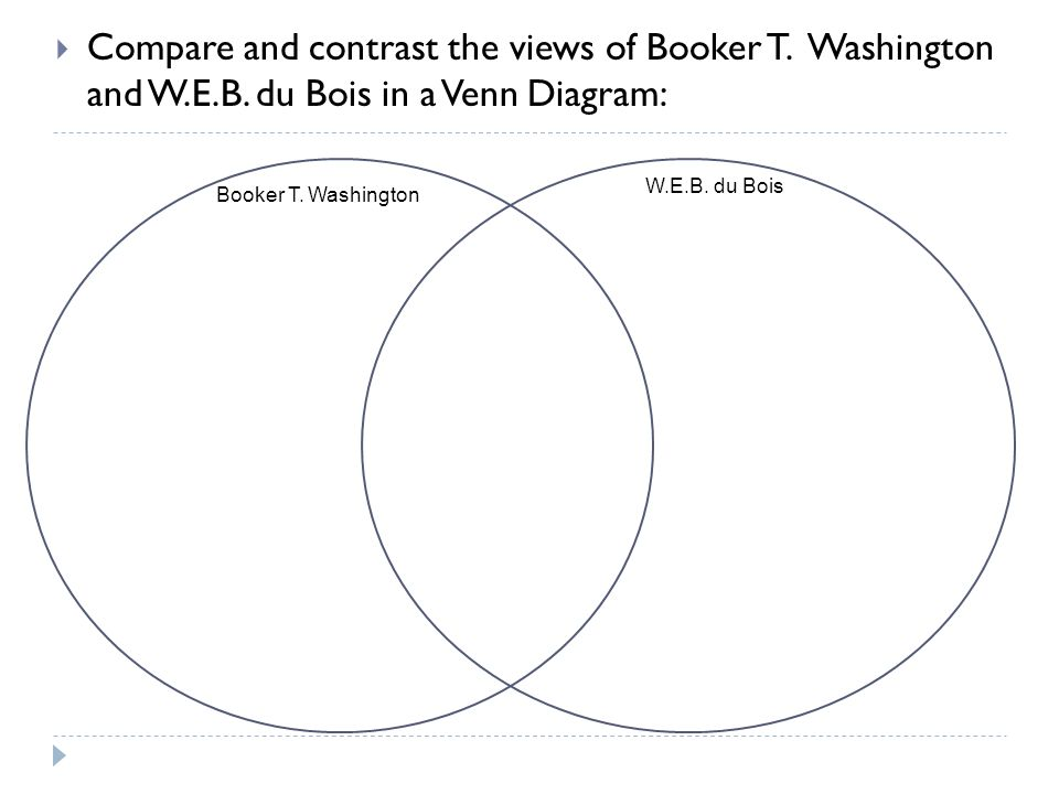 Booker T Washington Web Dubois Venn Diagram Selol Ink