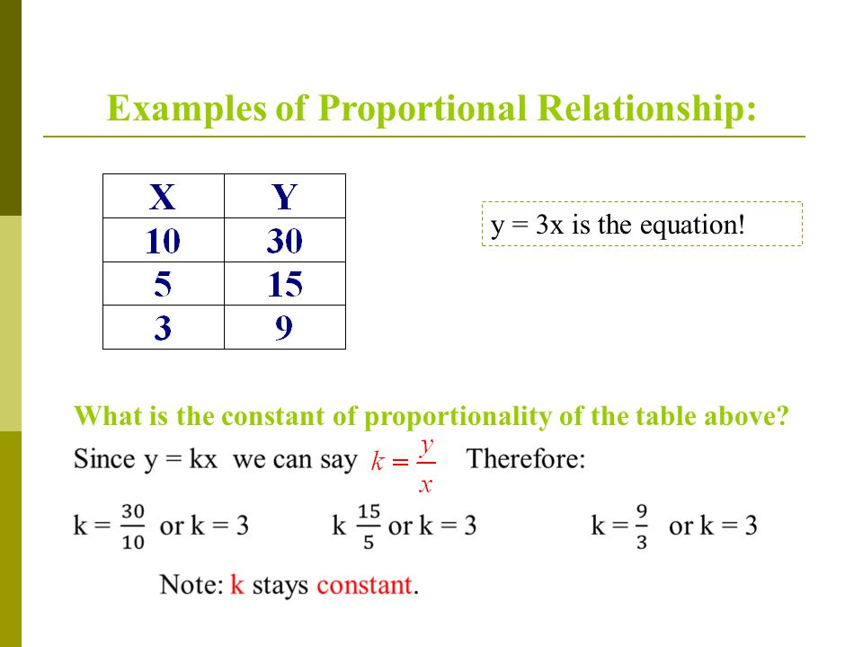 how to make an equation from a table