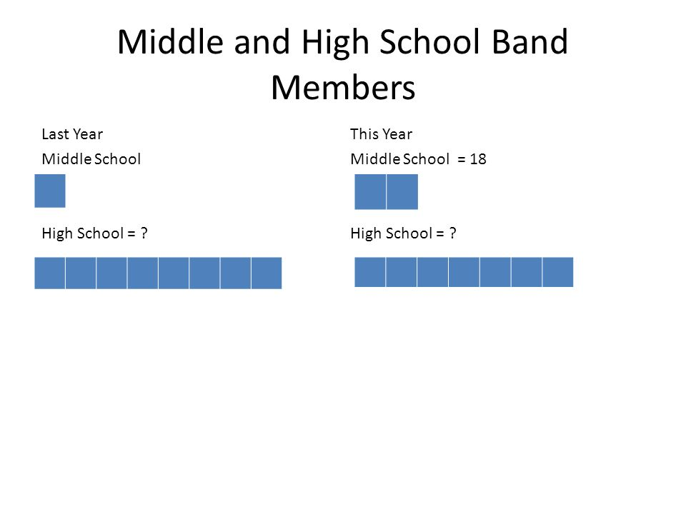 Middle and High School Band Members