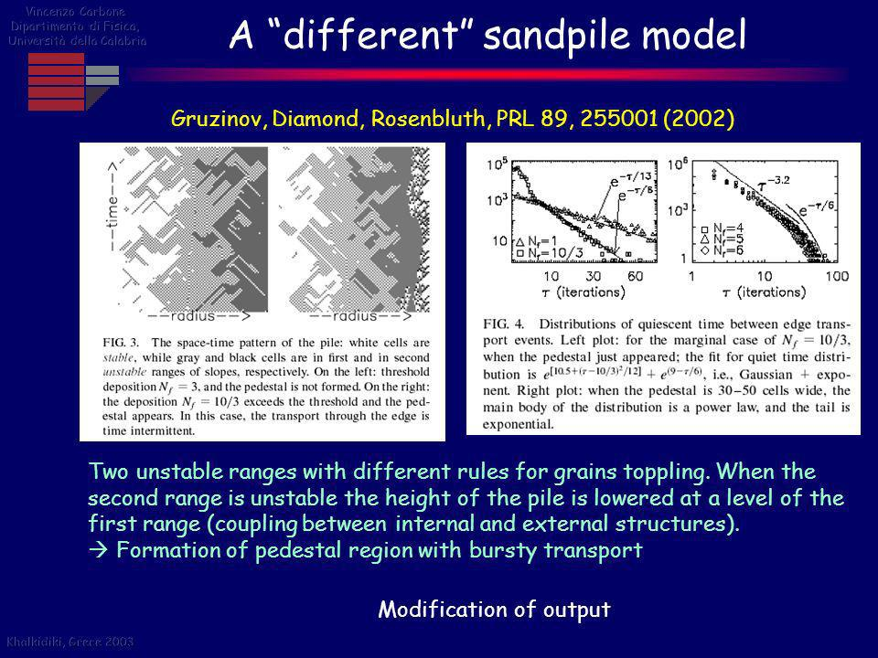 A different sandpile model