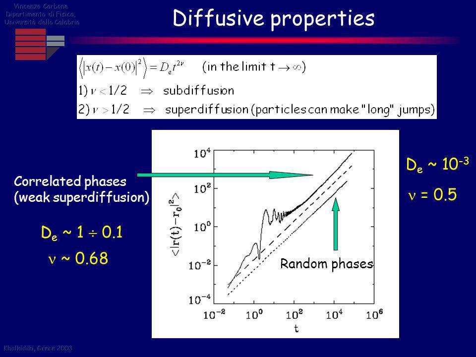 Diffusive properties De ~ 10-3  = 0.5 De ~ 1  0.1  ~ 0.68