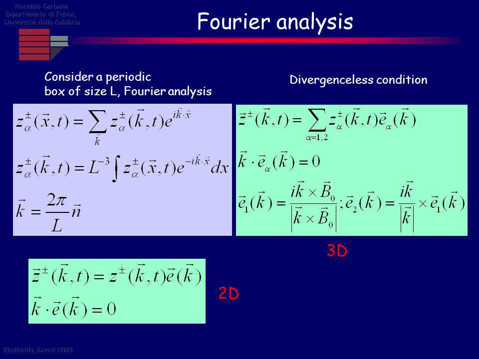 Fourier analysis 3D 2D Consider a periodic Divergenceless condition