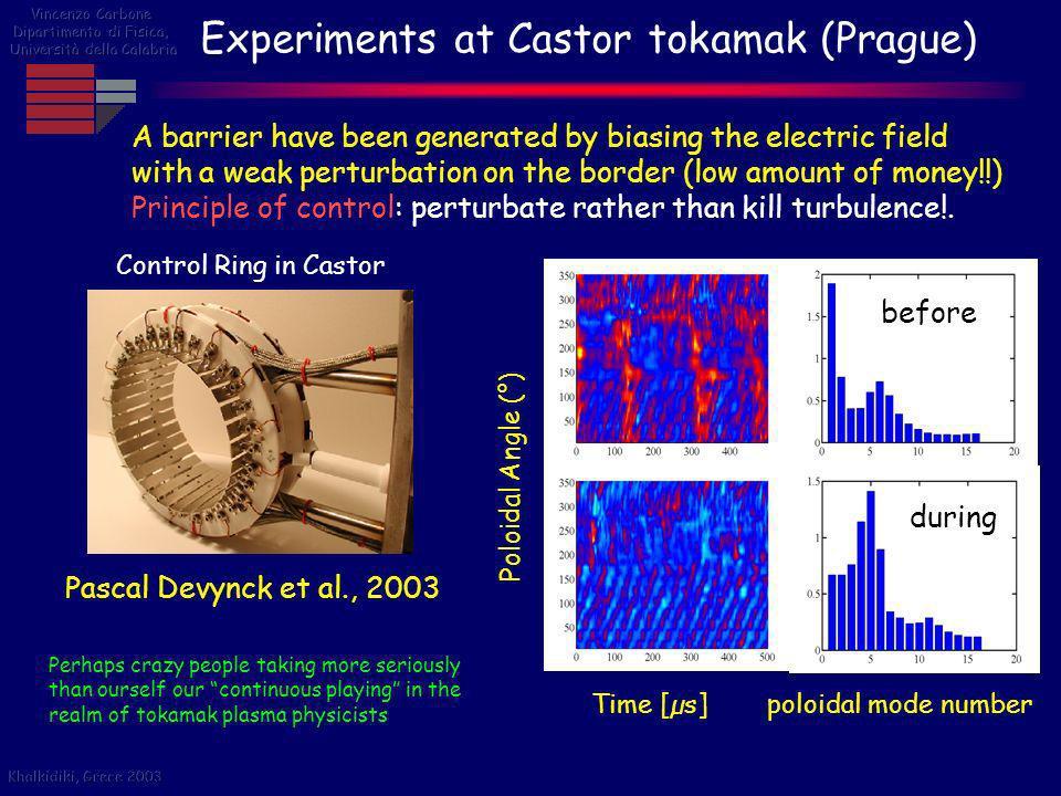 Experiments at Castor tokamak (Prague)