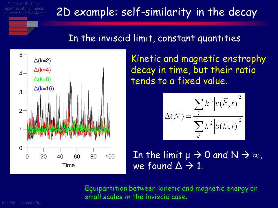 2D example: self-similarity in the decay