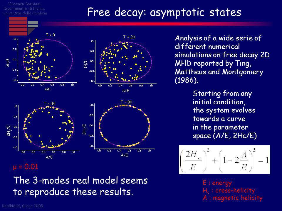 Free decay: asymptotic states