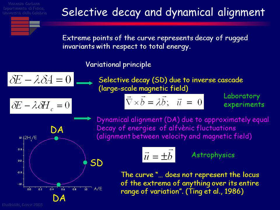Selective decay and dynamical alignment