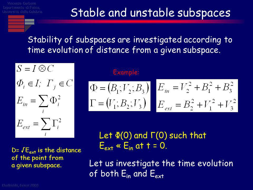 Stable and unstable subspaces