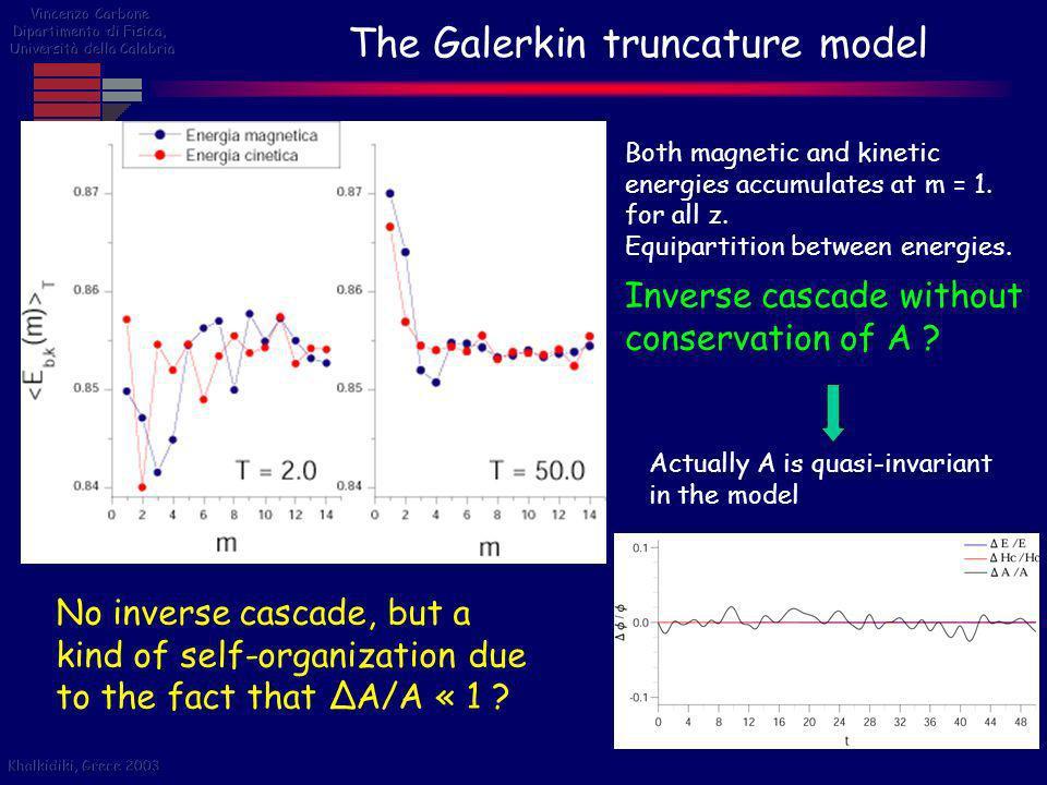 The Galerkin truncature model