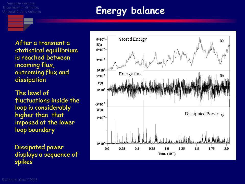 Vincenzo Carbone Dipartimento di Fisica, Università della Calabria. Energy balance. Stored Energy.