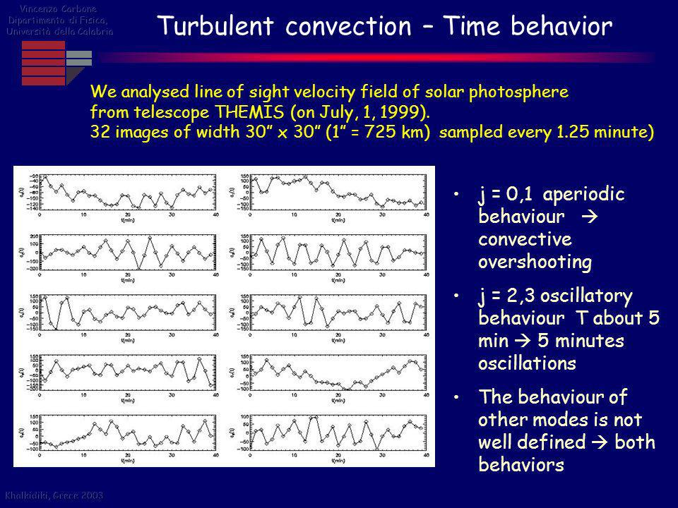 Turbulent convection – Time behavior