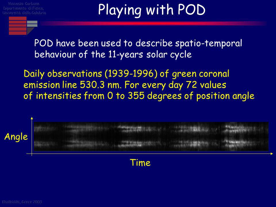 Playing with POD POD have been used to describe spatio-temporal