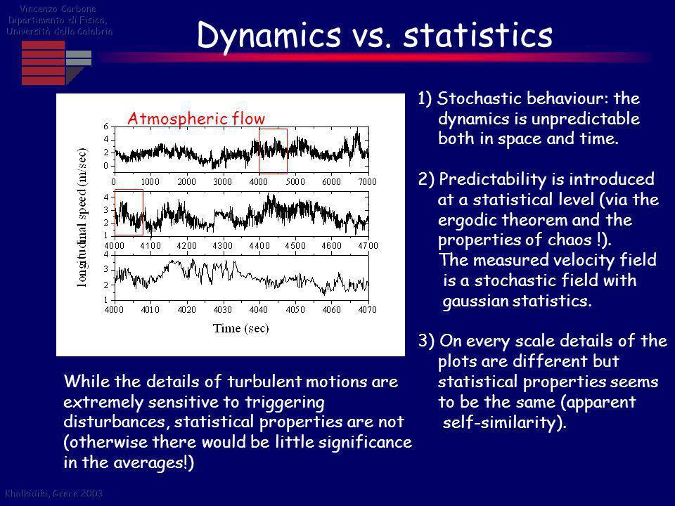 Dynamics vs. statistics