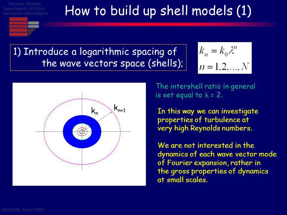 How to build up shell models (1)