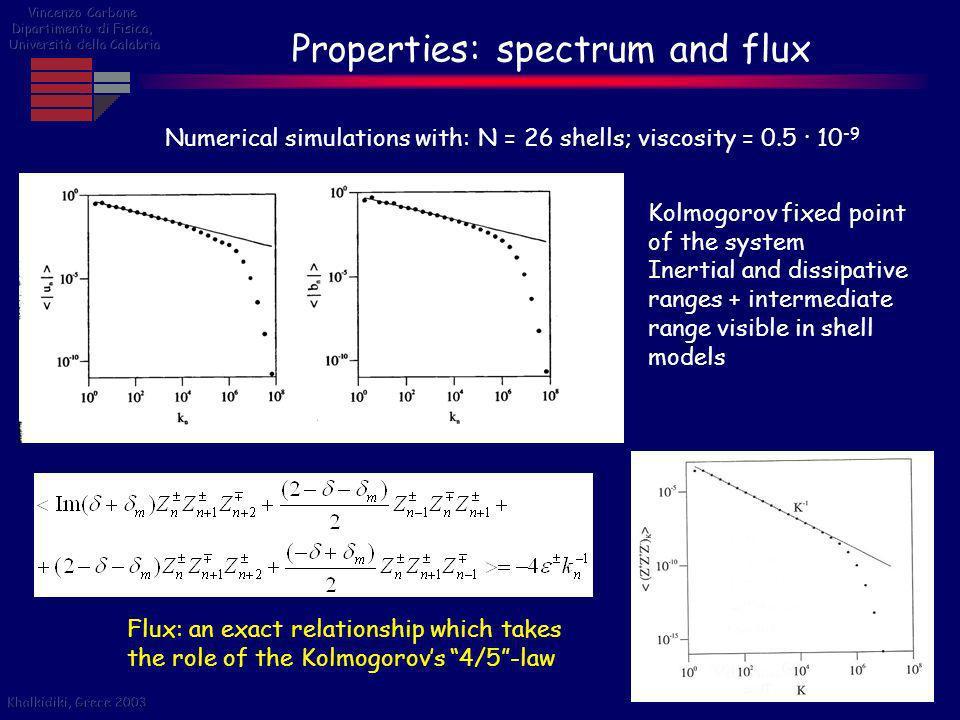 Properties: spectrum and flux