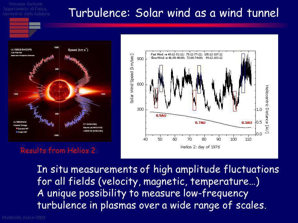 Turbulence: Solar wind as a wind tunnel