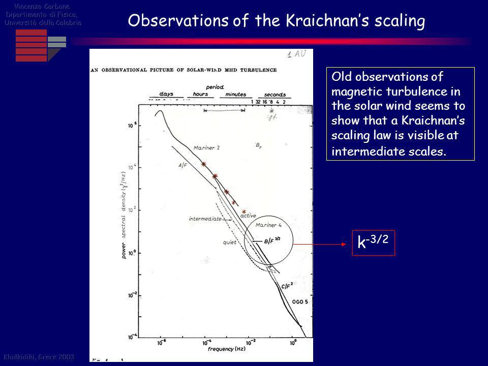 Observations of the Kraichnan's scaling