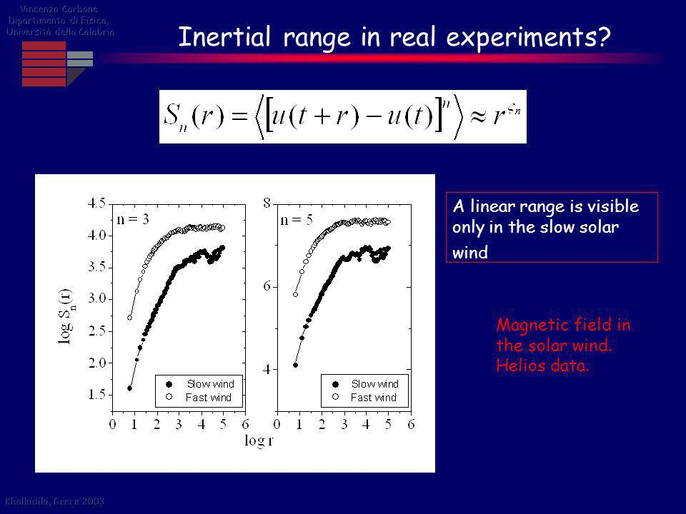 Inertial range in real experiments