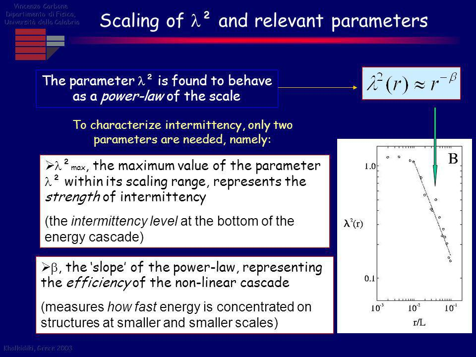 Scaling of ² and relevant parameters