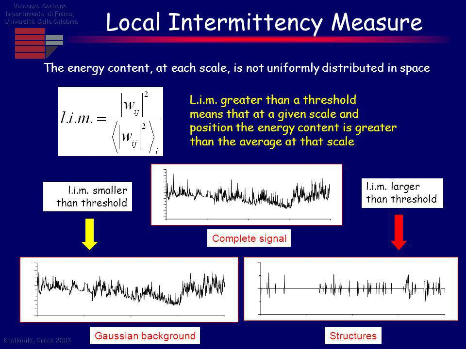 Local Intermittency Measure
